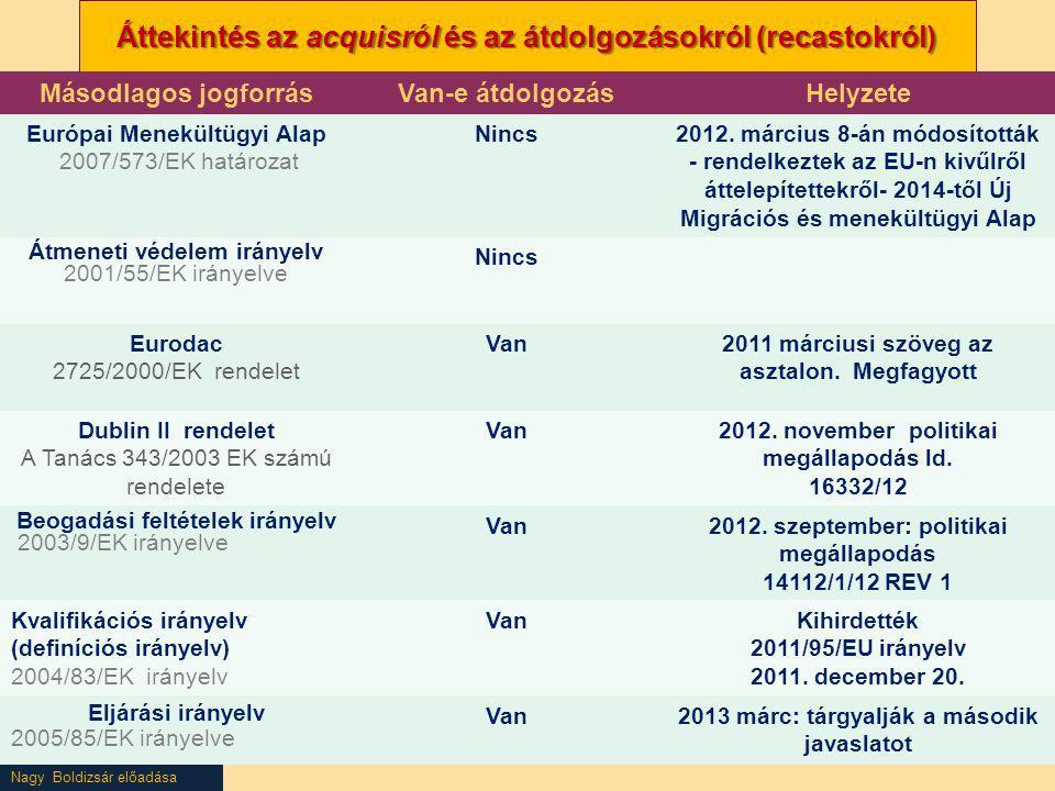Áttekintés az acquisról és az átdolgozásokról (recastokról)