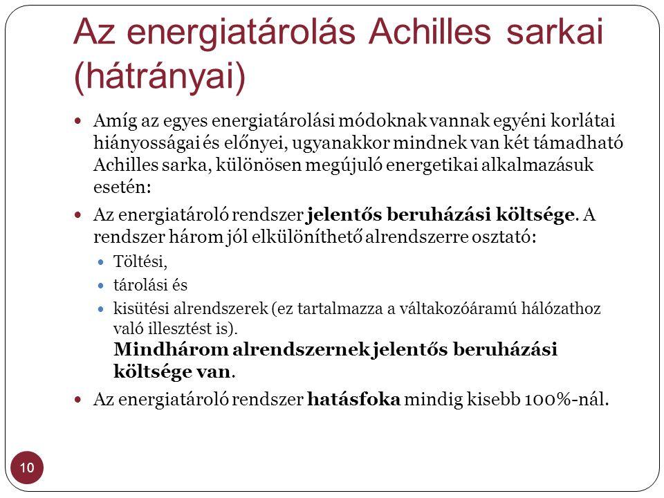 Az energiatárolás Achilles sarkai (hátrányai)