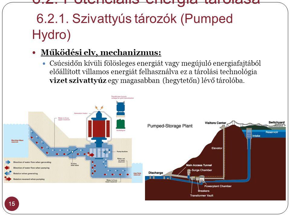 6. 2. Potenciális energia tárolása 6. 2. 1