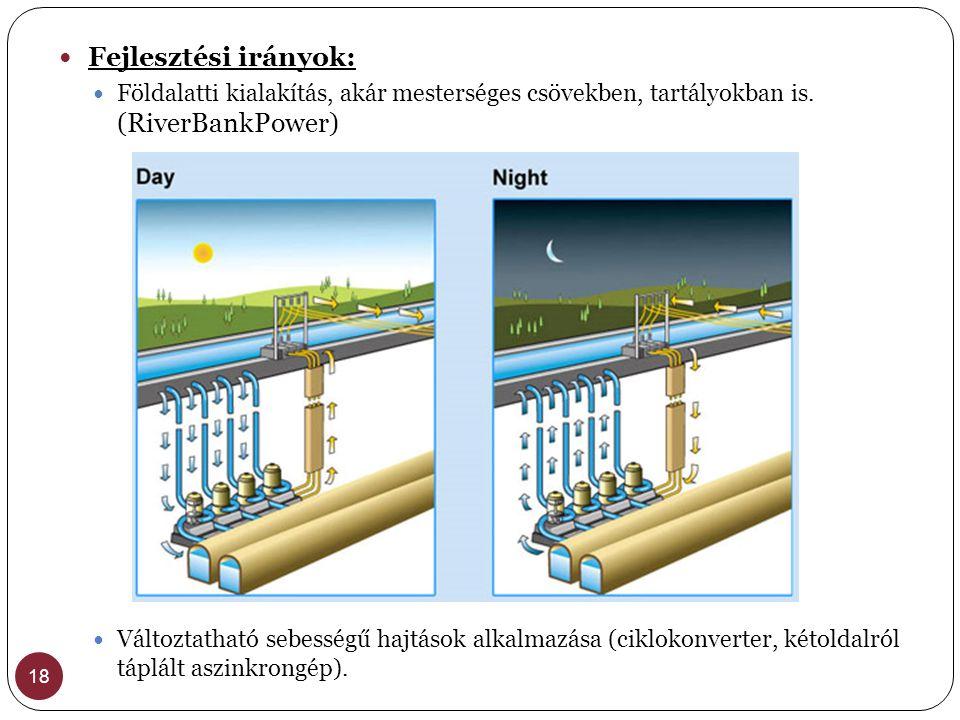 Fejlesztési irányok: Földalatti kialakítás, akár mesterséges csövekben, tartályokban is. (RiverBankPower)
