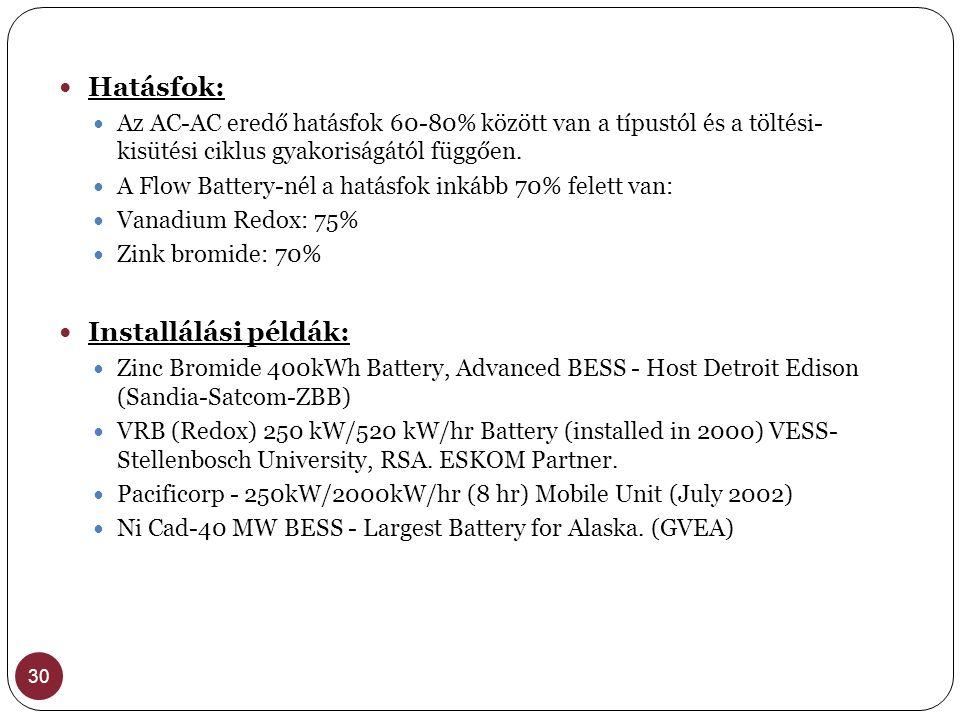 Hatásfok: Installálási példák: