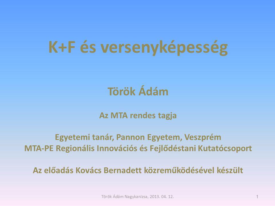 K+F és versenyképesség