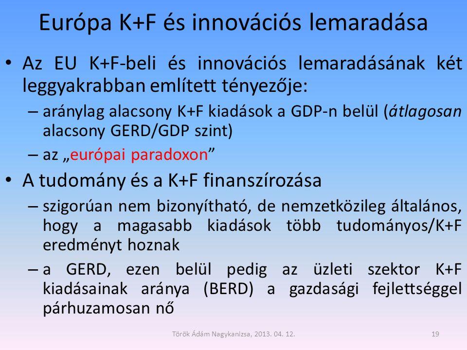 Európa K+F és innovációs lemaradása