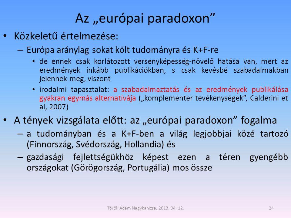 "Az ""európai paradoxon"