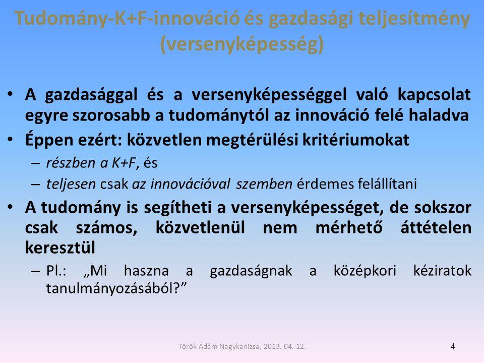 Tudomány-K+F-innováció és gazdasági teljesítmény (versenyképesség)