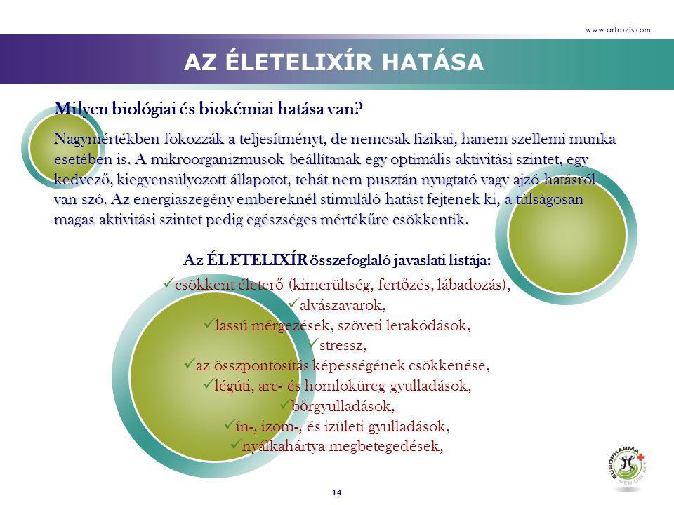 Az ÉLETELIXÍR összefoglaló javaslati listája: