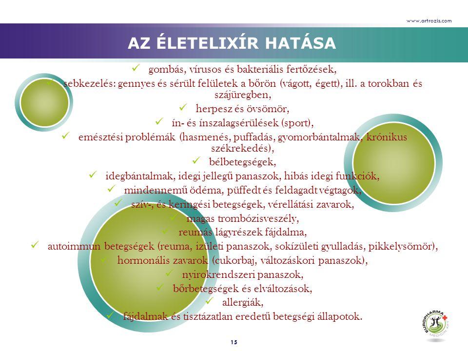 AZ ÉLETELIXÍR HATÁSA gombás, vírusos és bakteriális fertőzések,