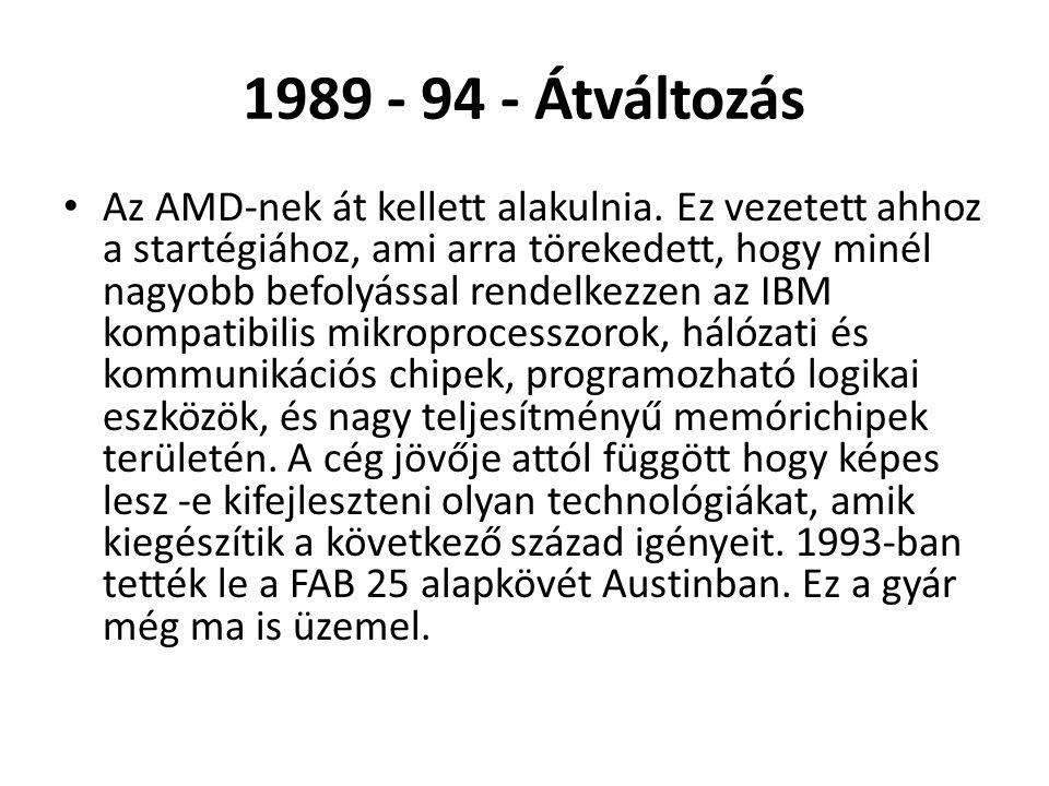 1989 - 94 - Átváltozás