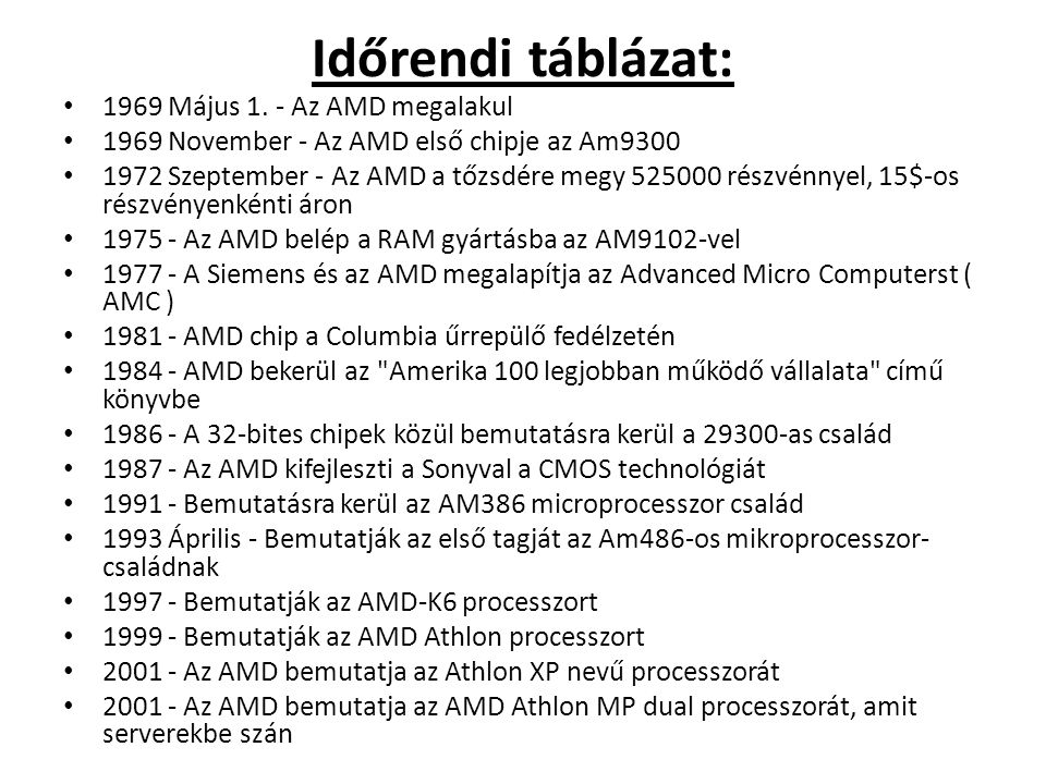 Időrendi táblázat: 1969 Május 1. - Az AMD megalakul