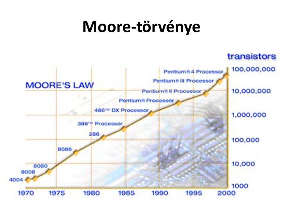 Moore-törvénye