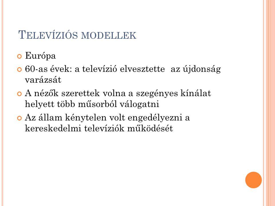 Televíziós modellek Európa