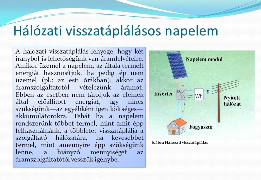 Hálózati visszatáplálásos napelem