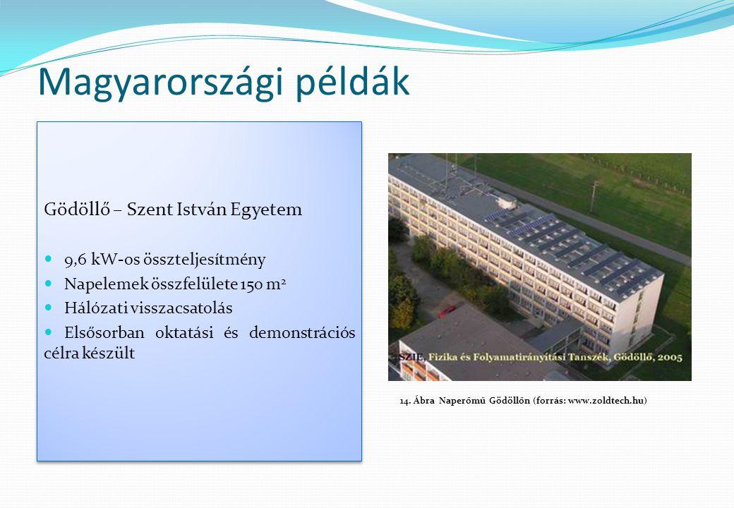 Magyarországi példák Gödöllő – Szent István Egyetem