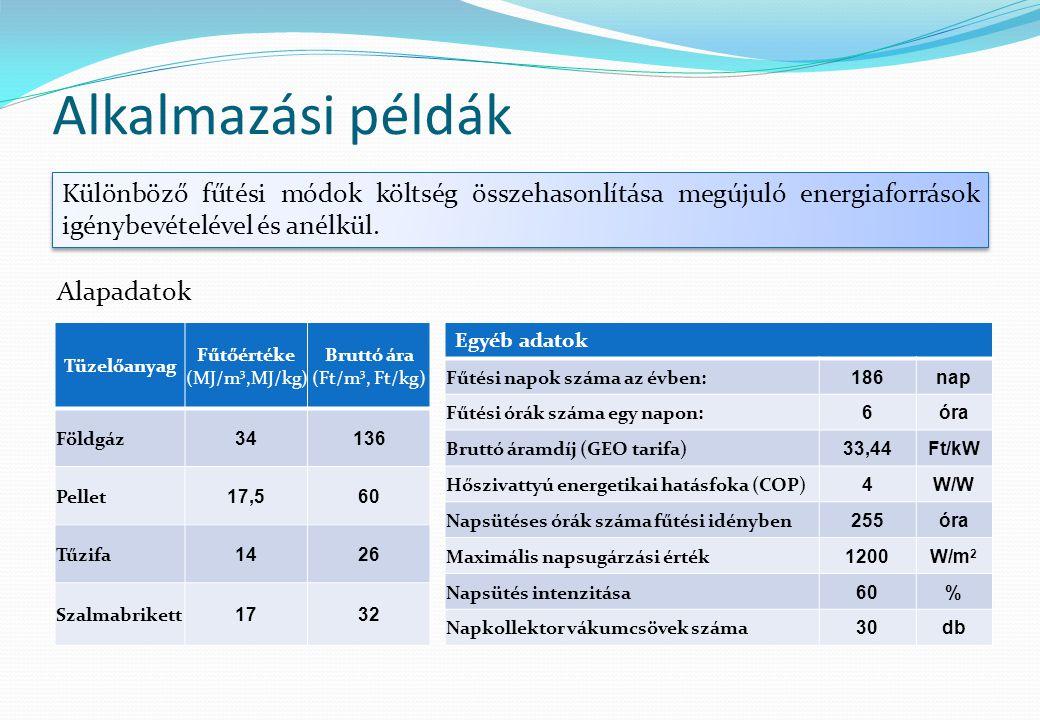 Alkalmazási példák Különböző fűtési módok költség összehasonlítása megújuló energiaforrások igénybevételével és anélkül.