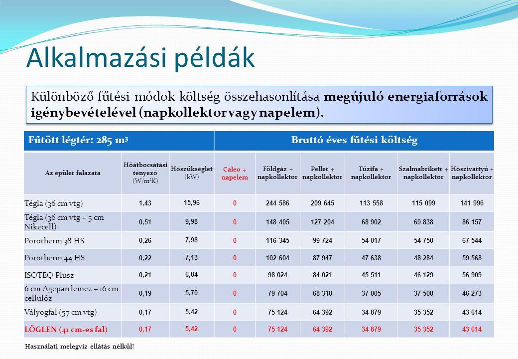 Alkalmazási példák Különböző fűtési módok költség összehasonlítása megújuló energiaforrások igénybevételével (napkollektor vagy napelem).