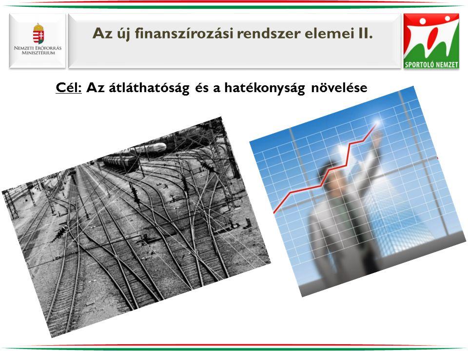 Az új finanszírozási rendszer elemei II.