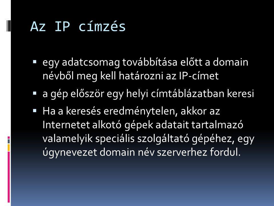 Az IP címzés egy adatcsomag továbbítása előtt a domain névből meg kell határozni az IP-címet. a gép először egy helyi címtáblázatban keresi.