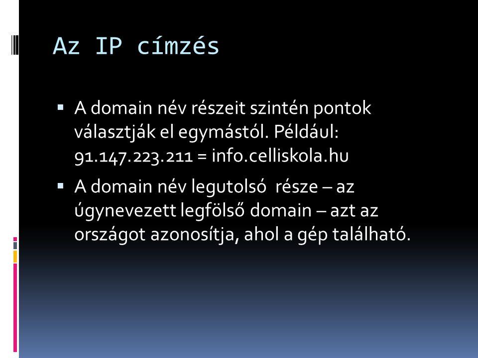 Az IP címzés A domain név részeit szintén pontok választják el egymástól. Például: 91.147.223.211 = info.celliskola.hu.
