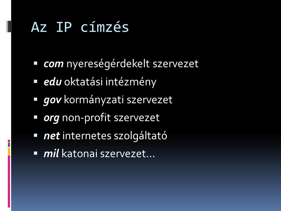 Az IP címzés com nyereségérdekelt szervezet edu oktatási intézmény