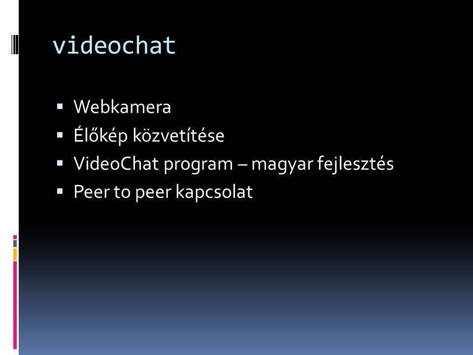 videochat Webkamera Élőkép közvetítése