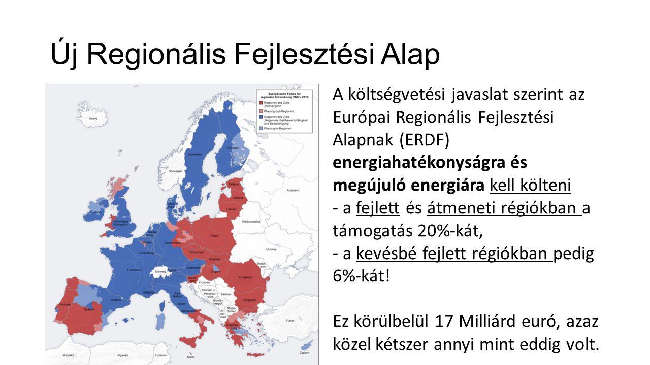 Új Regionális Fejlesztési Alap