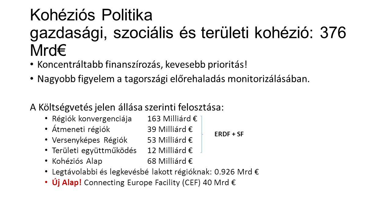 Kohéziós Politika gazdasági, szociális és területi kohézió: 376 Mrd€