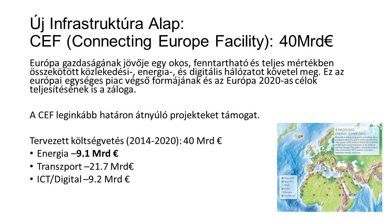 Új Infrastruktúra Alap: CEF (Connecting Europe Facility): 40Mrd€