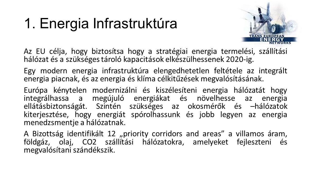 1. Energia Infrastruktúra
