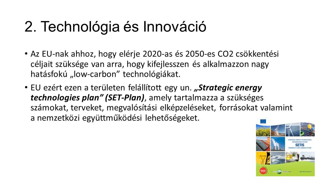 2. Technológia és Innováció
