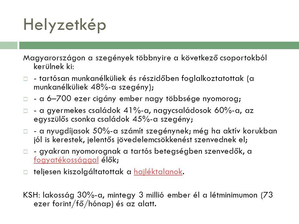 Helyzetkép Magyarországon a szegények többnyire a következő csoportokból kerülnek ki: