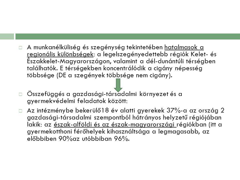 A munkanélküliség és szegénység tekintetében hatalmasok a regionális különbségek: a legelszegényedettebb régiók Kelet- és Északkelet-Magyarországon, valamint a dél-dunántúli térségben találhatók. E térségekben koncentrálódik a cigány népesség többsége (DE a szegények többsége nem cigány).