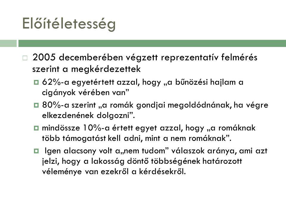 Előítéletesség 2005 decemberében végzett reprezentatív felmérés szerint a megkérdezettek.