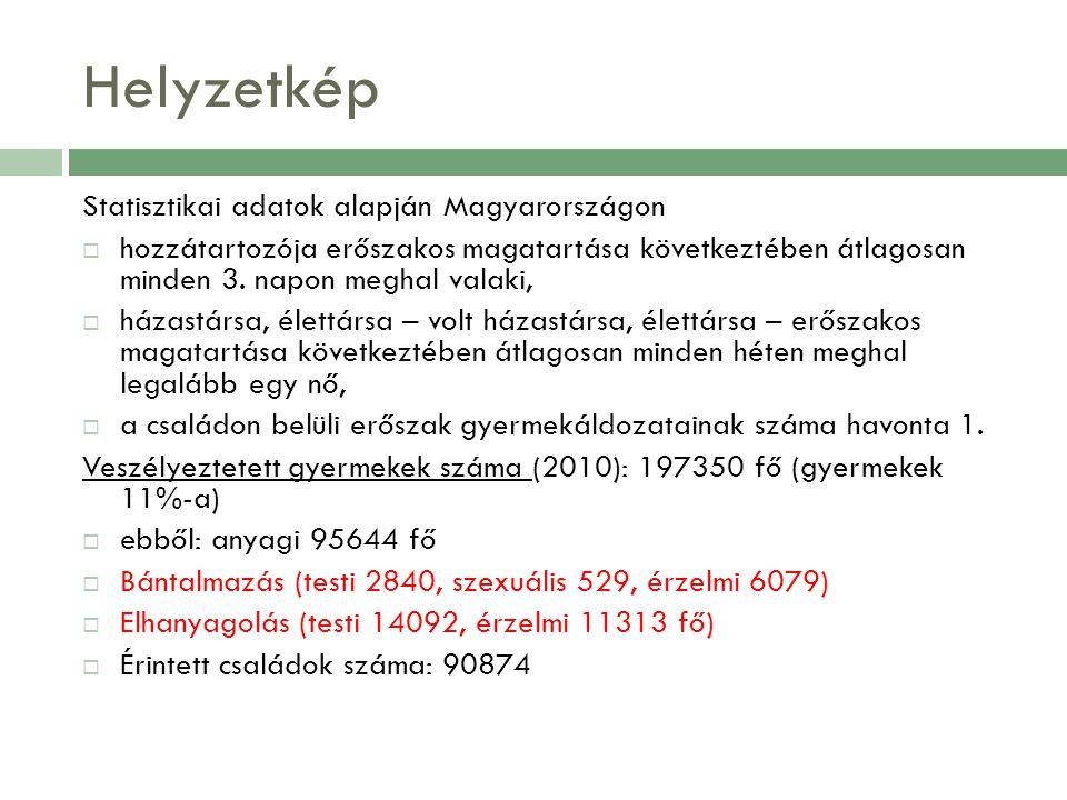 Helyzetkép Statisztikai adatok alapján Magyarországon