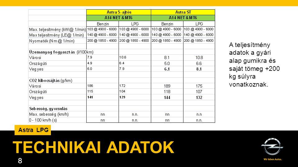 A teljesítmény adatok a gyári alap gumikra és saját tömeg +200 kg súlyra vonatkoznak.