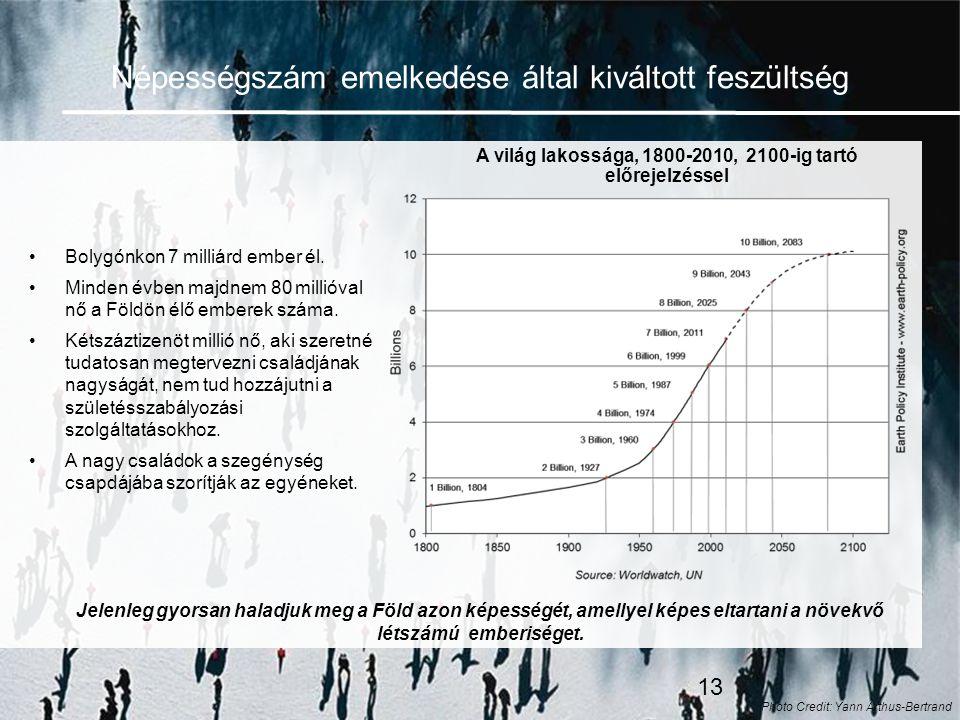 A világ lakossága, 1800-2010, 2100-ig tartó előrejelzéssel