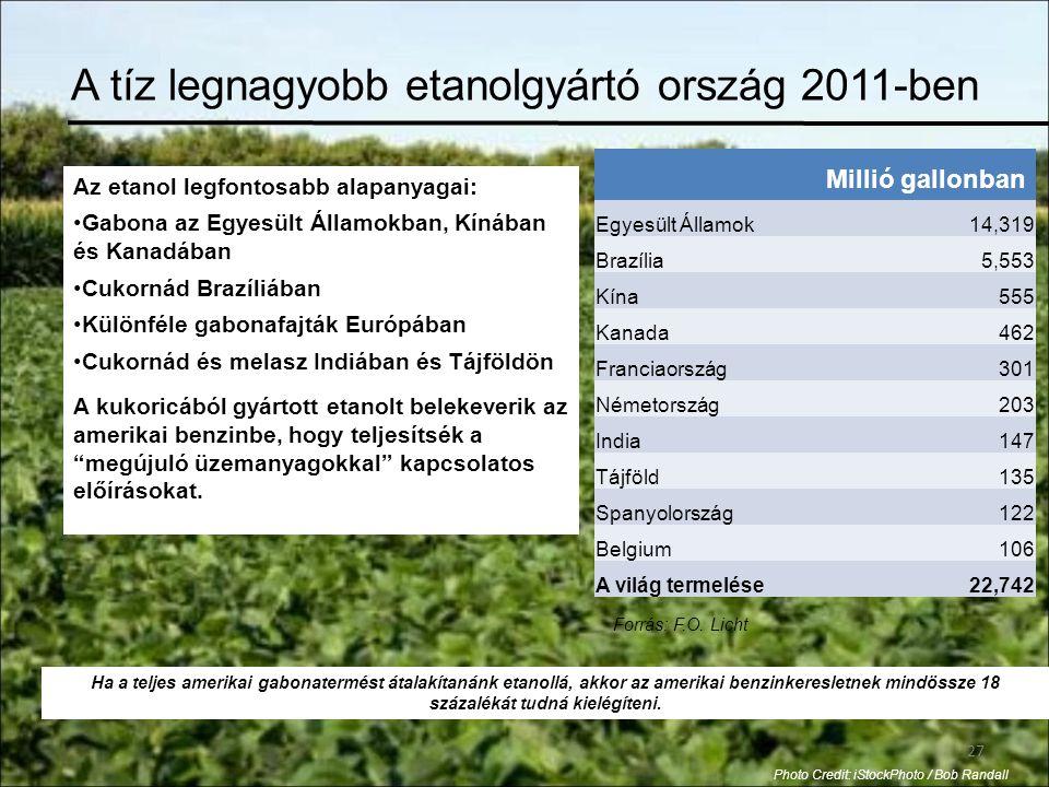 A tíz legnagyobb etanolgyártó ország 2011-ben