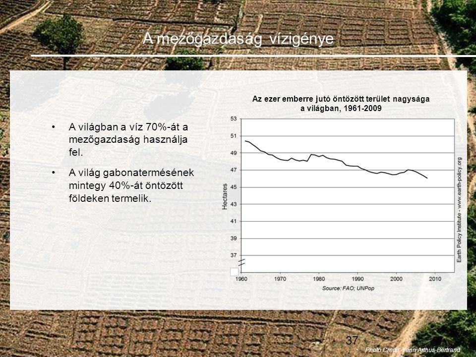 Az ezer emberre jutó öntözött terület nagysága a világban, 1961-2009