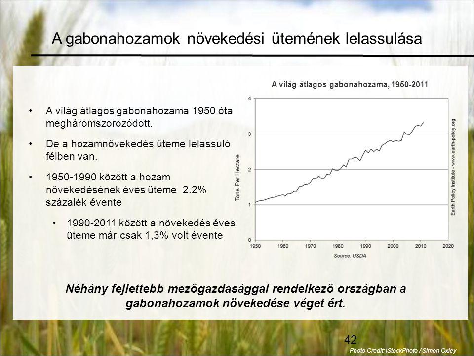 A világ átlagos gabonahozama, 1950-2011