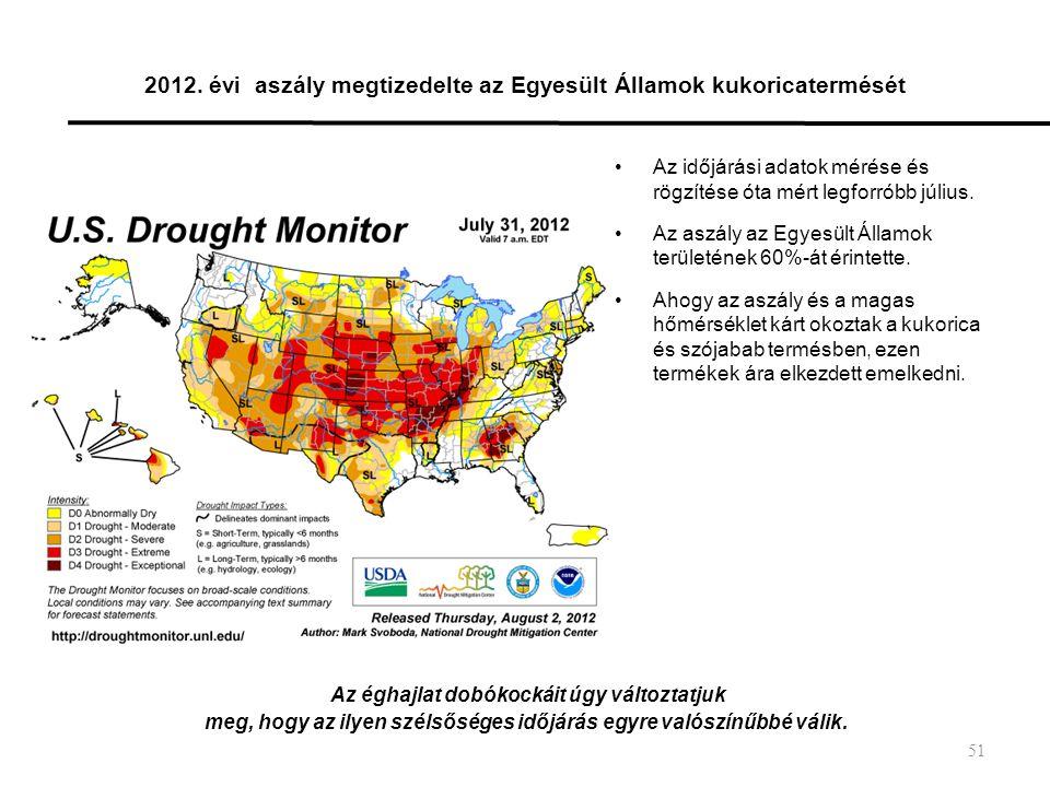 2012. évi aszály megtizedelte az Egyesült Államok kukoricatermését