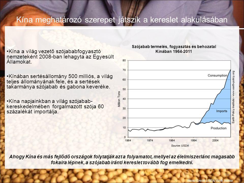 Szójabab termelés, fogyasztás és behozatal