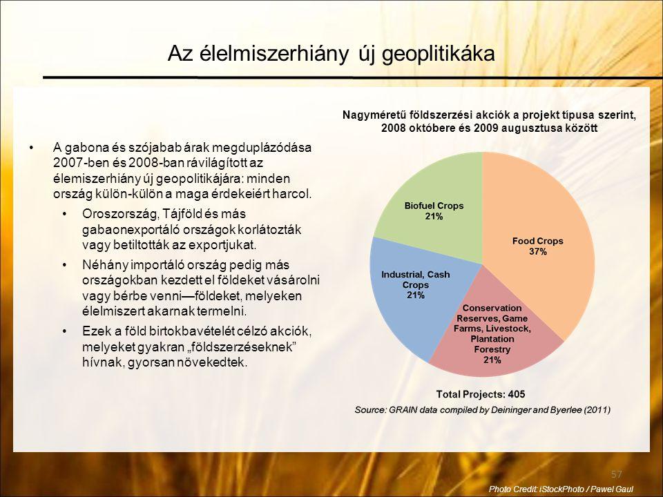Az élelmiszerhiány új geoplitikáka