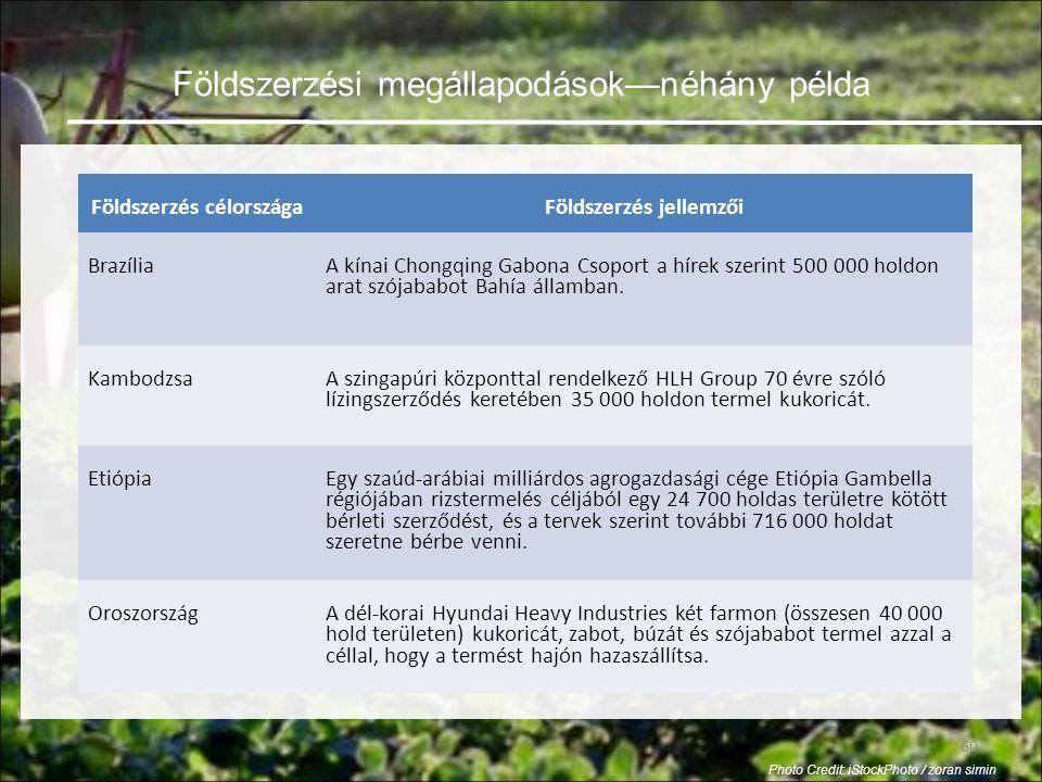 Földszerzés célországa Földszerzés jellemzői