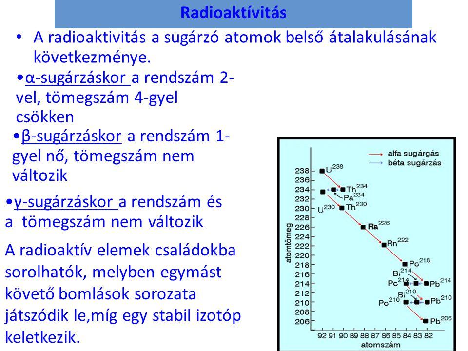 Radioaktívitás A radioaktivitás a sugárzó atomok belső átalakulásának következménye. α-sugárzáskor a rendszám 2-vel, tömegszám 4-gyel csökken.