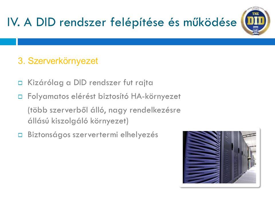 IV. A DID rendszer felépítése és működése