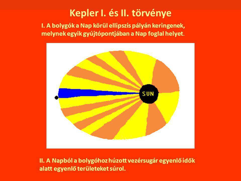 Kepler I. és II. törvénye I. A bolygók a Nap körül ellipszis pályán keringenek, melynek egyik gyújtópontjában a Nap foglal helyet.