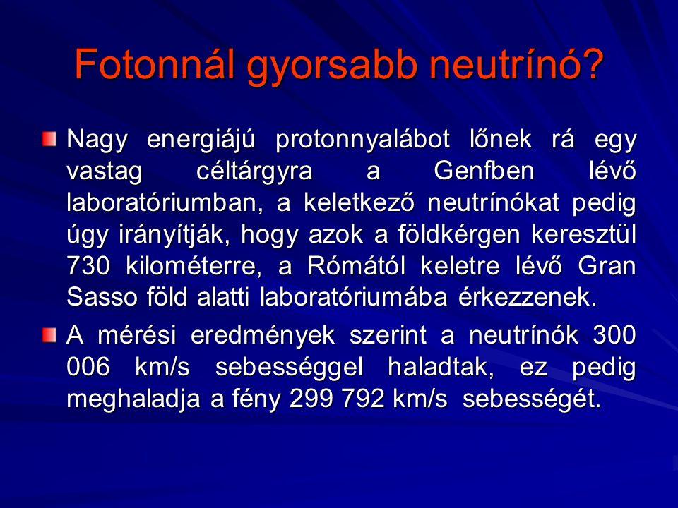 Fotonnál gyorsabb neutrínó