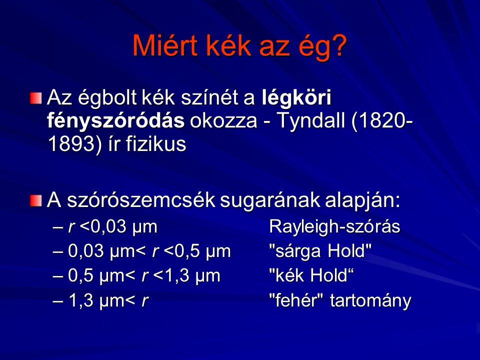 Miért kék az ég Az égbolt kék színét a légköri fényszóródás okozza - Tyndall (1820-1893) ír fizikus.
