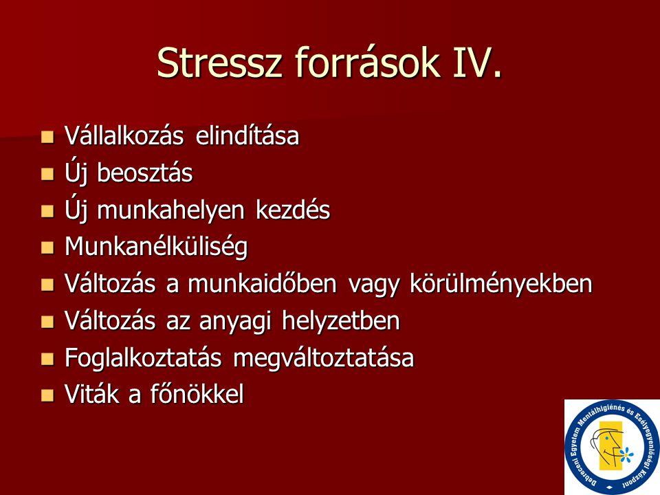Stressz források IV. Vállalkozás elindítása Új beosztás