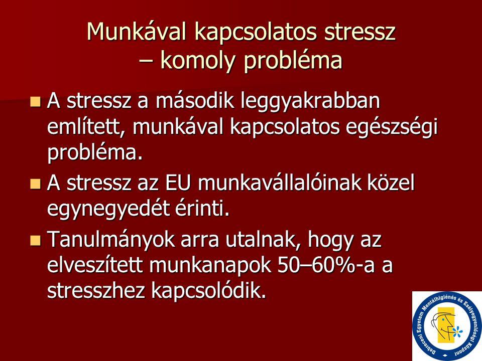 Munkával kapcsolatos stressz – komoly probléma