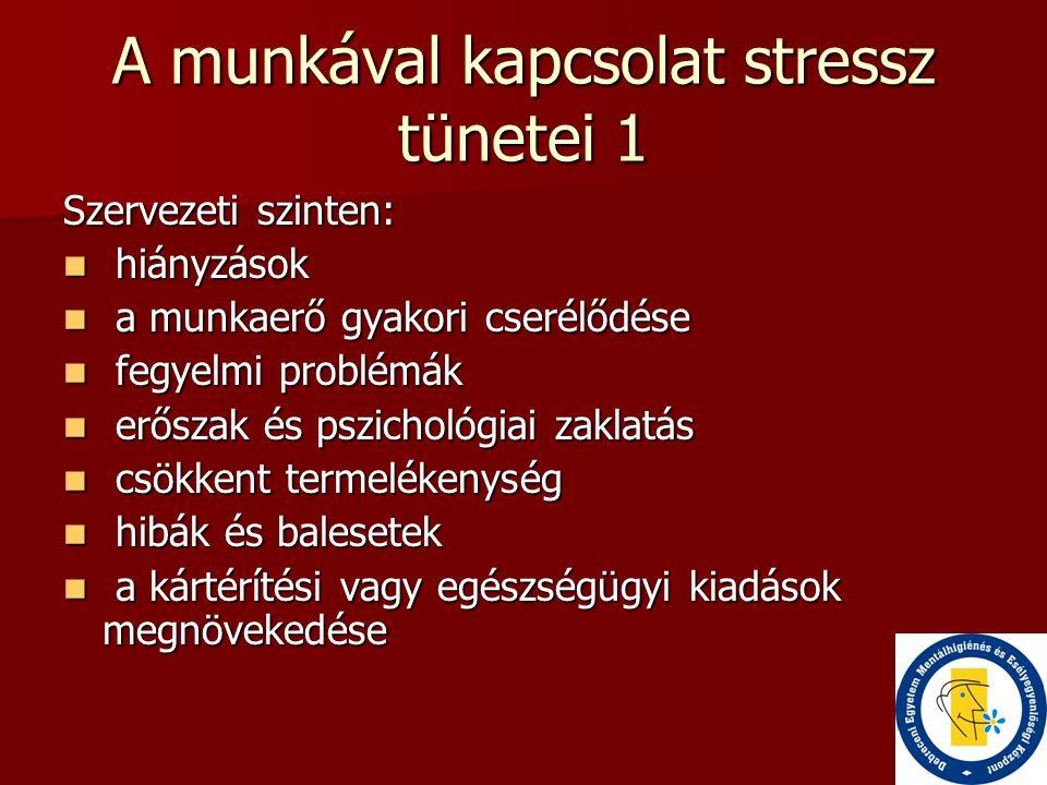 A munkával kapcsolat stressz tünetei 1